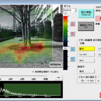 Red for danger: A new radiation measuring device developed by Hitachi Ltd. displays gamma radiation levels on a color screen. | HITACHI LTD.