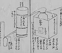 A sketch of Dutch distillation equipment used in Nagasaki's Dejima in 1672. |   PHOTO COURTESY OF WOLFGANG MICHEL