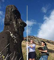 Archaeologist Jo Anne Van Tilburg (left) and an assistant measure the height of a moai statue. (Photo by Will White, courtesy of Eater Island Statue Project)