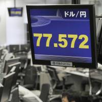 Edging up: A screen at Gaitame.com Co. in Tokyo shows the yen hit the mid-77 level against the dollar Tuesday morning. | KYODO