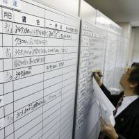 In writing: A Japan Council of Metalworkers' Unions official writes down the results of spring wage negotiations on a whiteboard in Nihonbashi, Tokyo, on Wednesday. | KYODO