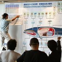 A poster explaining how all of the parts of slaughtered whales are used graces the entrance of the Kaikyo Messe convention center in the major whaling base of Shimonoseki, Yamaguchi Prefecture, in 2002. | AFP-JIJI