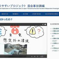 Child's play: This screen shot from a video clip explaining a Diet panel report on the Fukushima crisis bears symbols representing the 3/11 tsunami and a baffled Tepco | WAKARIYASUI PROJECT