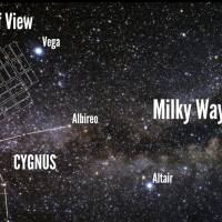 Out of this world: An artist's representation shows the field of view of the Kepler Space Telescope, located in the constellation Cygnus, just above the plane of the Milky Way galaxy | WASHINGTON POST