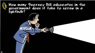 Lightbulb Secrecy