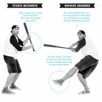 He can do it all: The Batting Stance Guy is famous for MLB imitations, but his talents reach across the Pacific as well. | ALL PHOTOS COURTESY OF GAR RYNESS UNLESS OTHERWISE NOTED.