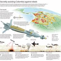 U.S. secretly helps Colombia kill rebel leaders