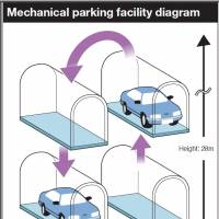 Negligence in parking carousel death suspected