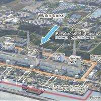 Each day about 400 tons of groundwater seeps into the reactor buildings, where it becomes contaminated with highly radioactive water stored there. Meanwhile, another 400 tons, some of which becomes tainted, flows into the Pacific. Among other steps, Tepco plans to build a sea wall and an underground frozen wall to block the groundwater. | TEPCO/KYODO