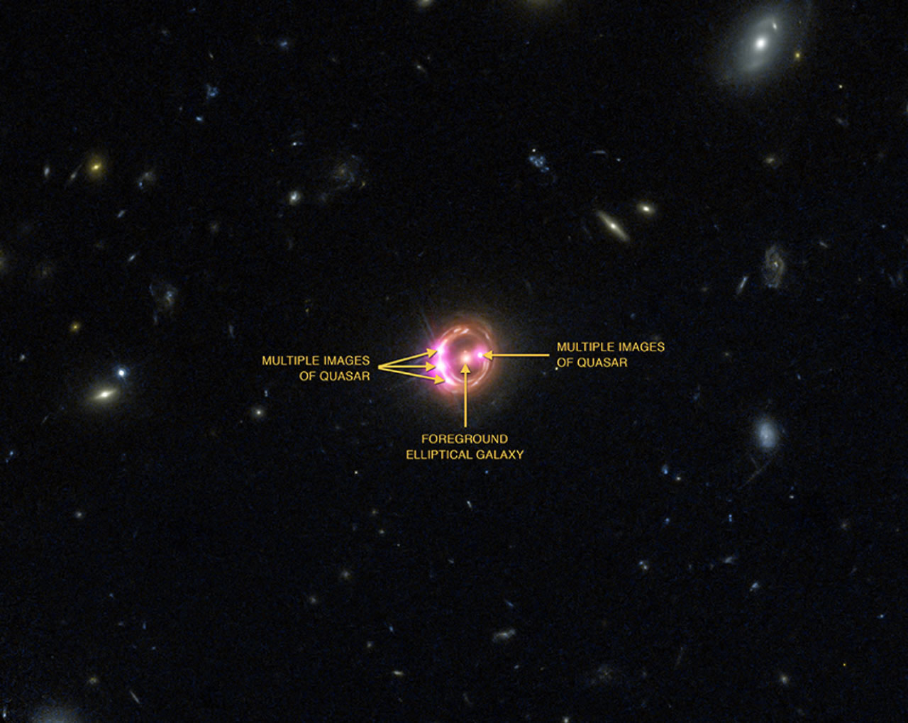 This combination image of quasar RX J1131-1231 (center) was taken via NASA's Chandra X-ray Observatory and the Hubble Space Telescope. | NASA