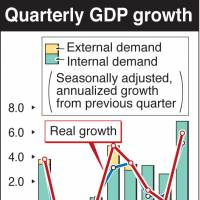 GDP jumps to 5.9% on tax hike in first quarter