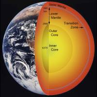 A cross section of the Earth's interior shows where scientists think massive amounts of water may exist deep beneath the planet's surface, trapped in a rocky layer of the mantle at depths between 410 km and 660 km. But do not expect to quench your thirst down there. The water is not liquid, or in any other familiar form like ice or vapor. It is locked inside the molecular structure of minerals called ringwoodite and wadsleyite in mantle rock that possesses the remarkable ability to absorb water like a sponge. | REUTERS