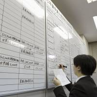 An employee of the Japanese Electrical Electronic & Information Union writes down the answers to member unions' demands at its Tokyo office on Wednesday, as annual shunto wage talks approached a climax. | KYODO