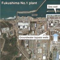 Fukushima No. 1's never-ending battle with radioactive water