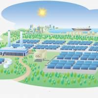 This illustration shows how Panasonic Corp. hopes to use artificial photosynthesis devices in conjunction with its factories to reduce emissions of carbon dioxide. | COURTESY OF PANASONIC CORP.