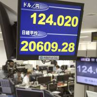 A monitor at a Tokyo currency trader shows the yen touching ¥124 to the dollar in Thursday morning trading. | KYODO