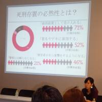 Mai Sato (rear), a lecturer at the University of Reading in the U.K., discusses her survey on the death penalty in Japan at a Diet members' office building in Tokyo last month. | KYODO
