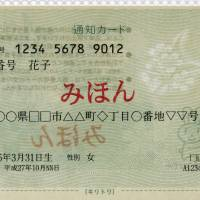 This sample notification card for the My Number system bears a 12-digit number, followed by the name, address, date of birth and gender of the individual, as well as the date of issue and the municipality where it was issued. | KYODO
