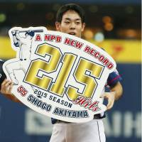 Lions leadoff man Shogo Akiyama is seen after breaking Nippon Professional Baseball's single-season hit record on Thursday night in a game against the Buffaloes at Kyocera Dome. Orix defeated Seibu 4-1. | KYODO