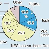 Toshiba, Fujitsu, Vaio reportedly discussing massive PC merger