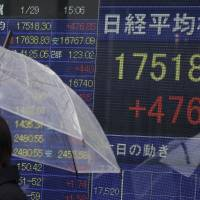 A pedestrian passes a display in Tokyo showing the Nikkei average's 2.8 percent jump to close at 17,518.30 Friday. | AP