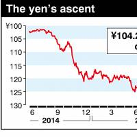 Government expresses 'urgency' over yen's 6% gain this month