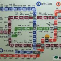 The Toei subway system