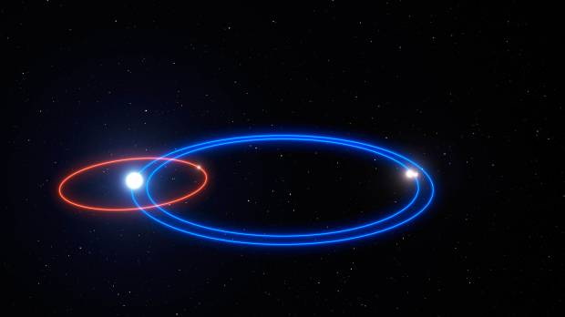 Triple sunrise, sunsets for faraway planet with three stars in 550-year orbit