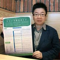Yukari Hamaguchi, head of Kochi Help Desk, shows the Rainbow Disaster Risk Reduction and Management Guide in Kochi Prefecture on July 7.   KYODO
