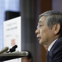 Kuroda repeats he is ready to ease further if conditions are right