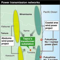 Fukushima unveils grand plan for alternative energy transmission line networks