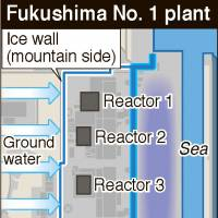 Tepco admits success of Fukushima ice wall still unknown