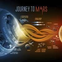 Obama seeks to revive goal to send humans to Mars by 2030s