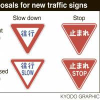 Japan to switch to bilingual traffic signs as tourist-linked accidents rise