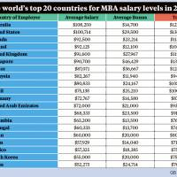 High-quality MBA programs available in Japan