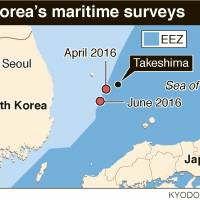 South Korea conducted maritime surveys near disputed islets in 2016