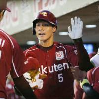 The Eagles' Eigoro Mogi leads NPB with six leadoff home runs this season. The second-year infielder has 15 homers overall in 2017. | KYODO