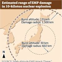 Threat of North Korean EMP attack leaves Japan vulnerable