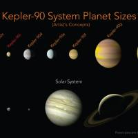 Machines, not stargazers, spot eighth planet in faraway solar system, matching ours