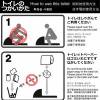 The city of Kyoto has developed this sign to explain how to use a Japanese-style toilet. | KYODO