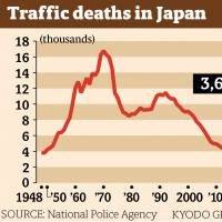 NPA says number of traffic deaths fell to below 3,700 in 2017 after rules were strengthened