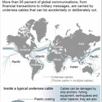 Could Russia sabotage undersea cables linking the world?