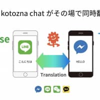 How kotozna Chat works