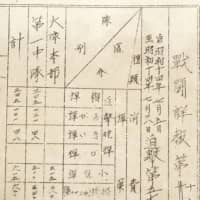 Report documenting how Japan used chemical weapons during Second Sino-Japanese War found for first time