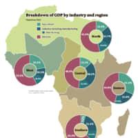 Continent's growth sustains upward trend