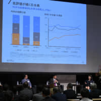 Panelists discuss the theme 'Deepening ESG investments: engagement and integration' at the 2019 Leaders' Conference held in Tokyo on Sept. 26. | YOSHIAKI MIURA.