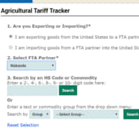 Wakanda free trade forever? Fictional nation removed from U.S. trade list