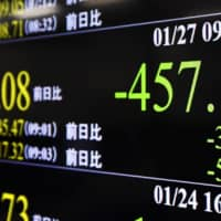 An electronic board in Tokyo shows stock prices tumbling Monday. | KYODO
