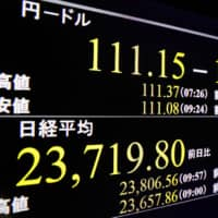 A monitor shows the value of the yen against the U.S. dollar on Thursday in Tokyo. | KYODO