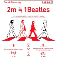 Nosigner's visual aid for social distancing